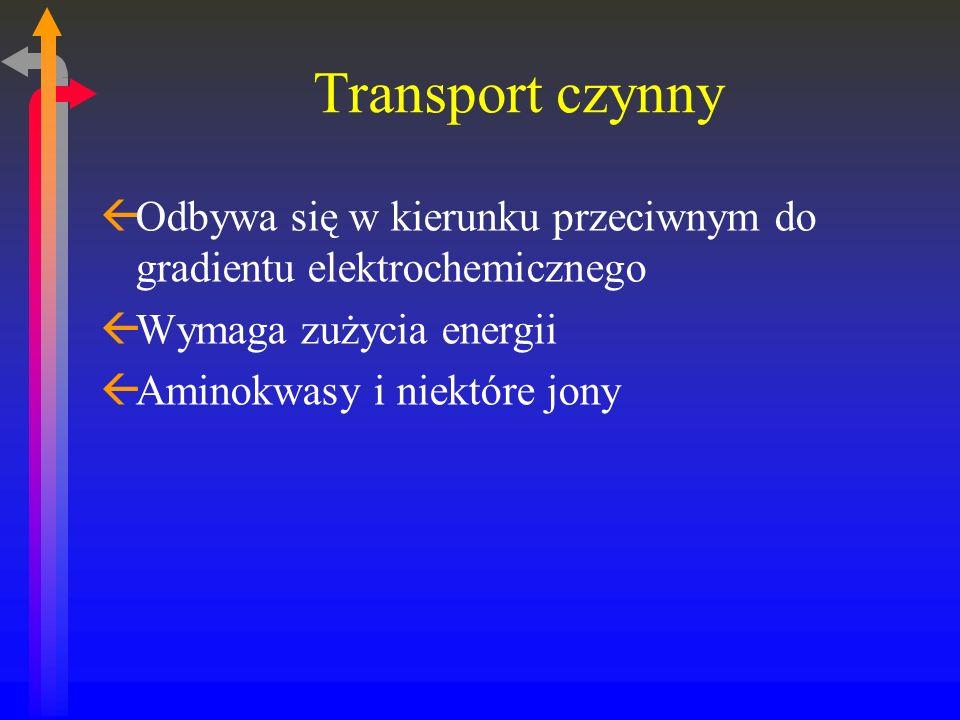 Transport czynny ßOdbywa się w kierunku przeciwnym do gradientu elektrochemicznego ßWymaga zużycia energii ßAminokwasy i niektóre jony