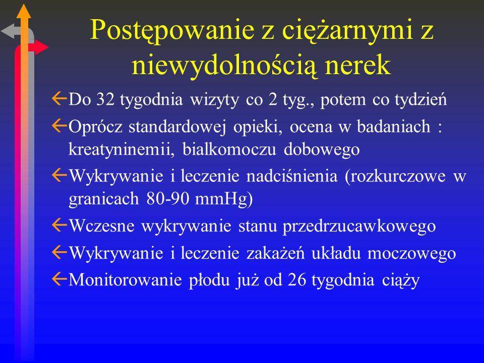Postępowanie z ciężarnymi z niewydolnością nerek ßDo 32 tygodnia wizyty co 2 tyg., potem co tydzień ßOprócz standardowej opieki, ocena w badaniach : kreatyninemii, bialkomoczu dobowego ßWykrywanie i leczenie nadciśnienia (rozkurczowe w granicach 80-90 mmHg) ßWczesne wykrywanie stanu przedrzucawkowego ßWykrywanie i leczenie zakażeń układu moczowego ßMonitorowanie płodu już od 26 tygodnia ciąży