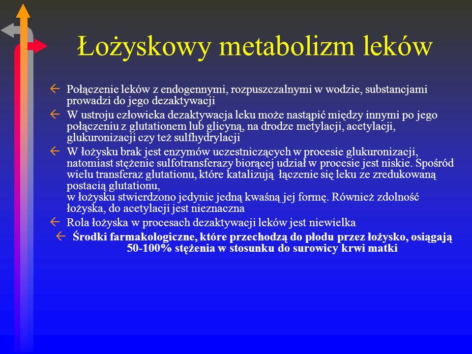Łożyskowy metabolizm leków ßPołączenie leków z endogennymi, rozpuszczalnymi w wodzie, substancjami prowadzi do jego dezaktywacji ßW ustroju człowieka dezaktywacja leku może nastąpić między innymi po jego połączeniu z glutationem lub glicyną, na drodze metylacji, acetylacji, glukuronizacji czy też sulfhydrylacji ßW łożysku brak jest enzymów uczestniczących w procesie glukuronizacji, natomiast stężenie sulfotransferazy biorącej udział w procesie jest niskie.