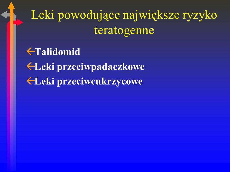 Leki powodujące największe ryzyko teratogenne ßTalidomid ßLeki przeciwpadaczkowe ßLeki przeciwcukrzycowe