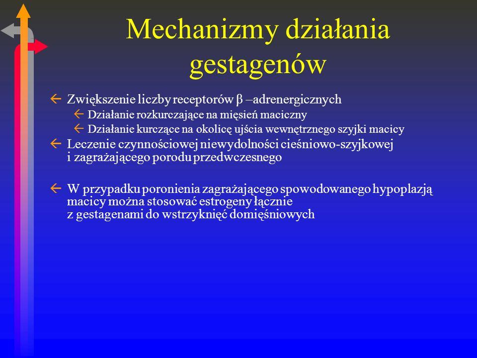 Mechanizmy działania gestagenów ßZwiększenie liczby receptorów β –adrenergicznych ßDziałanie rozkurczające na mięsień maciczny ßDziałanie kurczące na okolicę ujścia wewnętrznego szyjki macicy ßLeczenie czynnościowej niewydolności cieśniowo-szyjkowej i zagrażającego porodu przedwczesnego ßW przypadku poronienia zagrażającego spowodowanego hypoplazją macicy można stosować estrogeny łącznie z gestagenami do wstrzyknięć domięśniowych