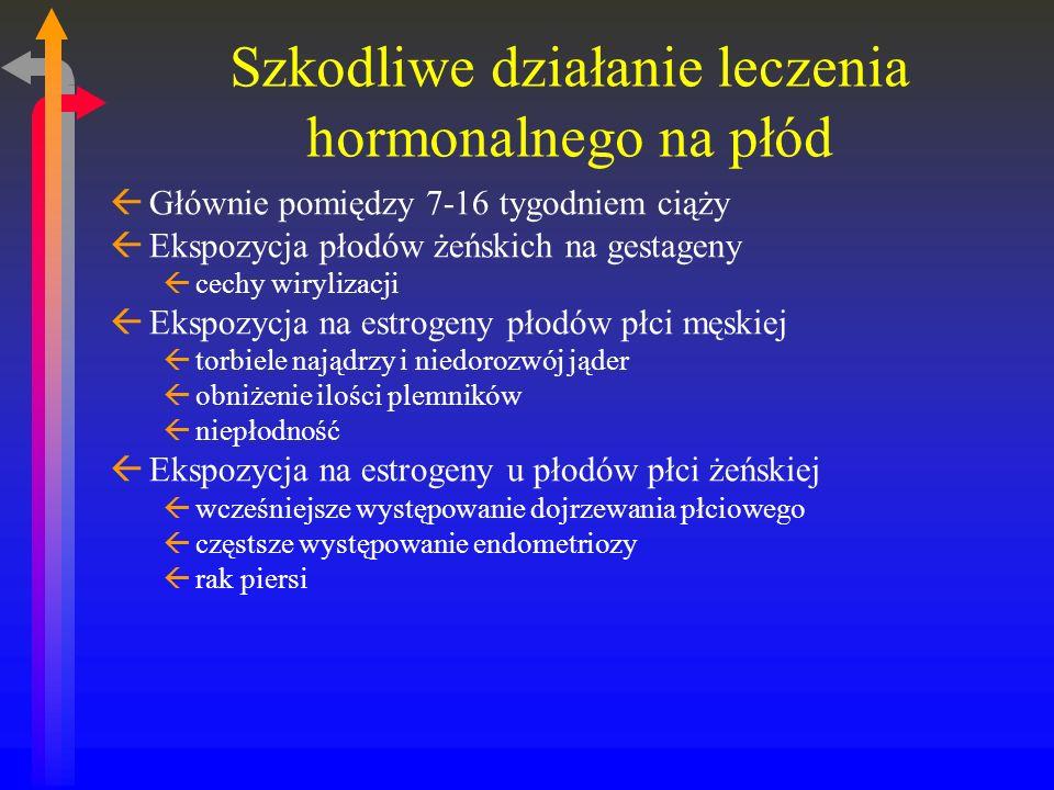 Szkodliwe działanie leczenia hormonalnego na płód ßGłównie pomiędzy 7-16 tygodniem ciąży ßEkspozycja płodów żeńskich na gestageny ßcechy wirylizacji ßEkspozycja na estrogeny płodów płci męskiej ßtorbiele najądrzy i niedorozwój jąder ßobniżenie ilości plemników ßniepłodność ßEkspozycja na estrogeny u płodów płci żeńskiej ßwcześniejsze występowanie dojrzewania płciowego ßczęstsze występowanie endometriozy ßrak piersi