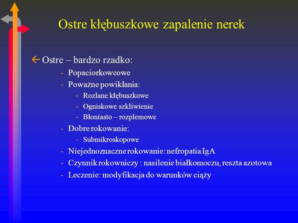 Ostre kłębuszkowe zapalenie nerek ßOstre – bardzo rzadko: -Popaciorkowcowe -Poważne powikłania: -Rozlane kłębuszkowe -Ogniskowe szkliwienie -Błoniasto – rozplemowe -Dobre rokowanie: -Submikroskopowe -Niejednoznaczne rokowanie: nefropatia IgA -Czynnik rokowniczy : nasilenie białkomoczu, reszta azotowa -Leczenie: modyfikacja do warunków ciąży