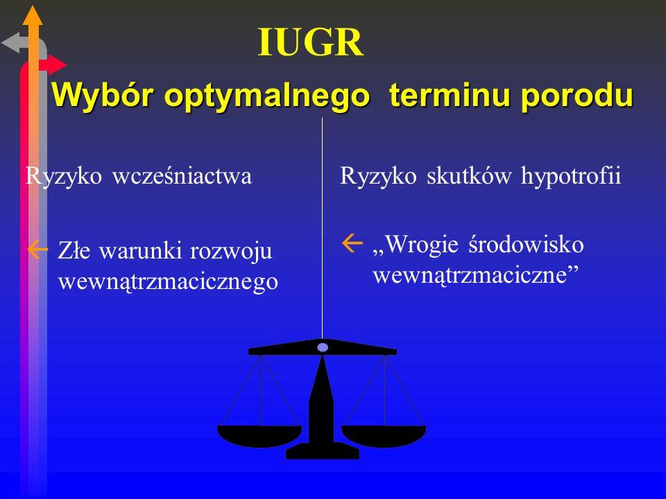 IUGR Ryzyko wcześniactwa ßZłe warunki rozwoju wewnątrzmacicznego Ryzyko skutków hypotrofii ßWrogie środowisko wewnątrzmaciczne Wybór optymalnego terminu porodu