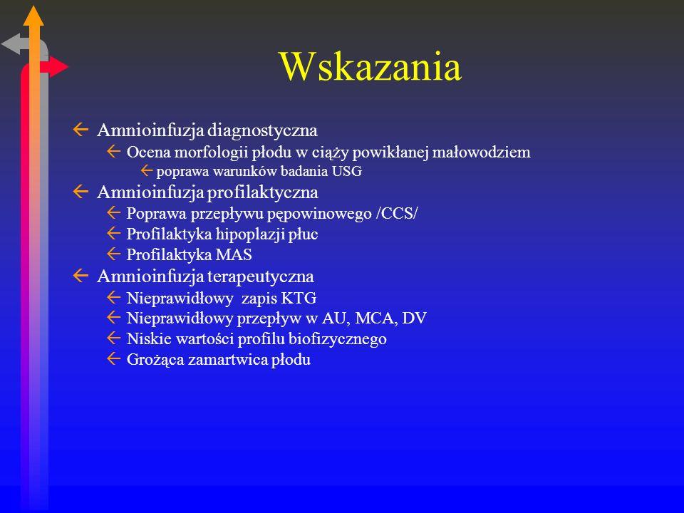 Wskazania ßAmnioinfuzja diagnostyczna ßOcena morfologii płodu w ciąży powikłanej małowodziem ßpoprawa warunków badania USG ßAmnioinfuzja profilaktyczna ßPoprawa przepływu pępowinowego /CCS/ ßProfilaktyka hipoplazji płuc ßProfilaktyka MAS ßAmnioinfuzja terapeutyczna ßNieprawidłowy zapis KTG ßNieprawidłowy przepływ w AU, MCA, DV ßNiskie wartości profilu biofizycznego ßGrożąca zamartwica płodu