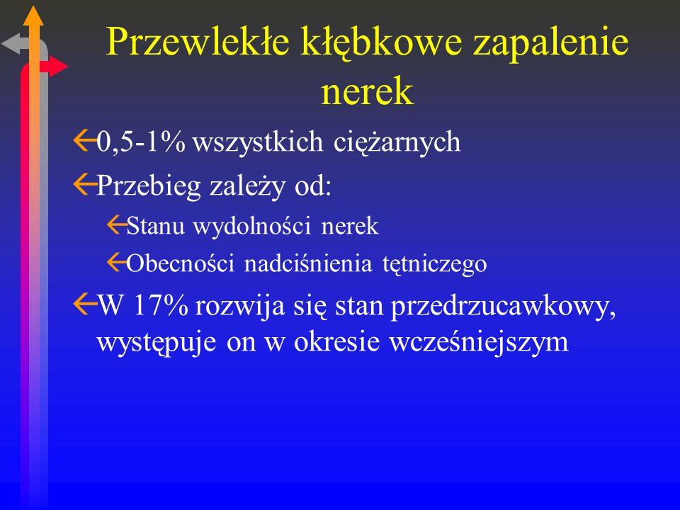 Przewlekłe kłębkowe zapalenie nerek ß0,5-1% wszystkich ciężarnych ßPrzebieg zależy od: ßStanu wydolności nerek ßObecności nadciśnienia tętniczego ßW 17% rozwija się stan przedrzucawkowy, występuje on w okresie wcześniejszym