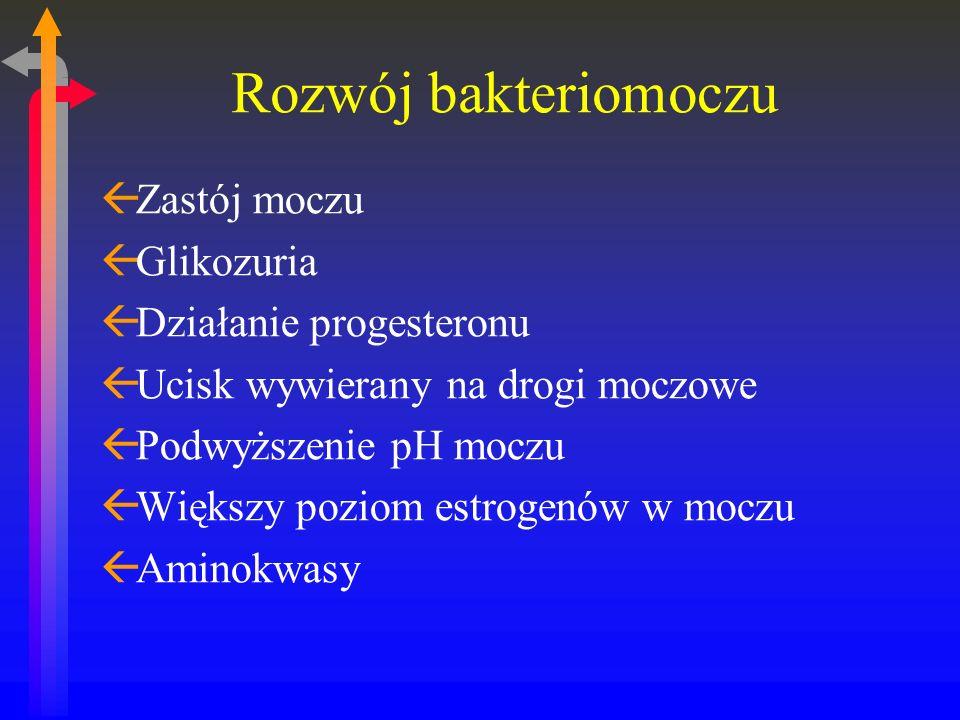 ßNie ma powodów aby kobietom z cukrzycą odradzać zajście w ciążę ßProgresja zmian cukrzycowych nie jest zależna od ciąży ßTylko nie zaplanowana ciąża, z źle wyrównaną glikemią może indukować postęp nefropatii (Berne, Hansson, Persson) i retinopatii cukrzycowej (Kitzmiller, Miodovnik, Berne)