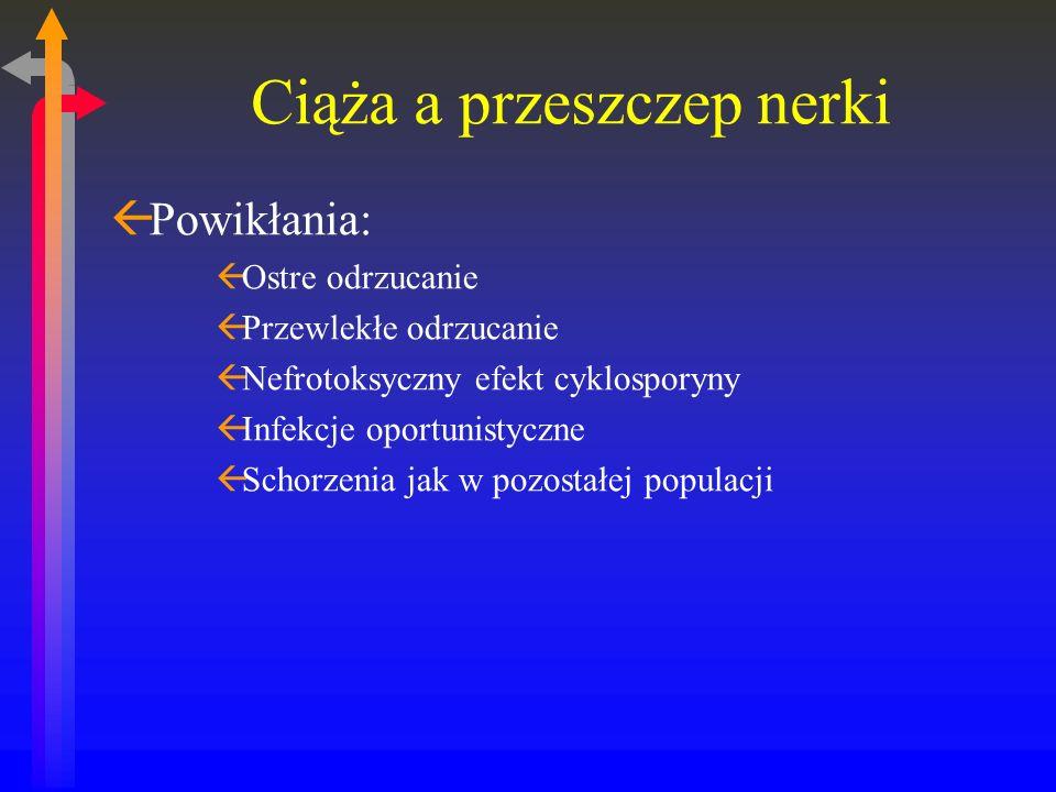 Ciąża a przeszczep nerki ßPowikłania: ßOstre odrzucanie ßPrzewlekłe odrzucanie ßNefrotoksyczny efekt cyklosporyny ßInfekcje oportunistyczne ßSchorzenia jak w pozostałej populacji