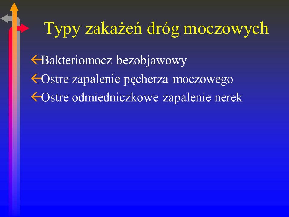 Niedobór żelaza ßJest najczęstszą przyczyną niedokrwistości w czasie ciąży ßW okresie poza ciążą przeciętna dieta w zupełności pokrywa dzienne zapotrzebowanie na żelazo ßCiąża stwarza dodatkowe zapotrzebowanie na żelazo oceniane na około 850-1050 mg ß(płód –400-500 mg, łożysko –100mg mięsień macicy – 50 mg, dodatkowa synteza hemoglobiny ciężarnej – 300-400mg) ßDzienne zapotrzebowanie zwiększa się średnio o około 2,5 mg, osiągając wartość –około 4 mg na dobę ßProfilaktyka ßdieta bogata w białka zwierzęce, witaminę C ßdoustne preparaty żelaza w dawce podzielonej do 60-80 mg/24h ßW grupie ze zmniejszonymi zapasami żelaza 120-240mg/24h