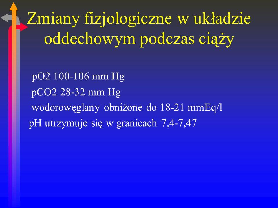 Zmiany fizjologiczne w układzie oddechowym podczas ciąży pO2 100-106 mm Hg pCO2 28-32 mm Hg wodorowęglany obniżone do 18-21 mmEq/l pH utrzymuje się w granicach 7,4-7,47