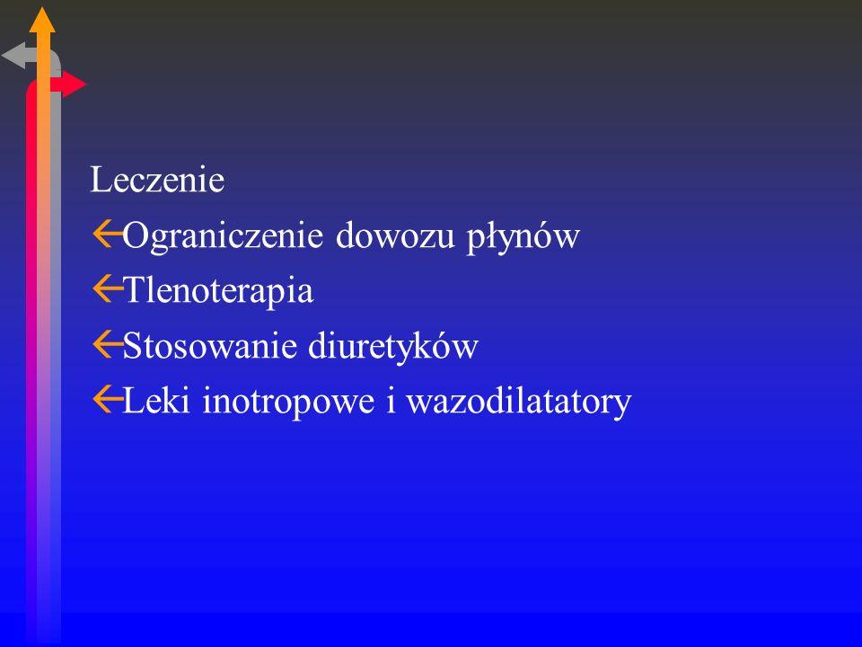 Leczenie ßOgraniczenie dowozu płynów ßTlenoterapia ßStosowanie diuretyków ßLeki inotropowe i wazodilatatory