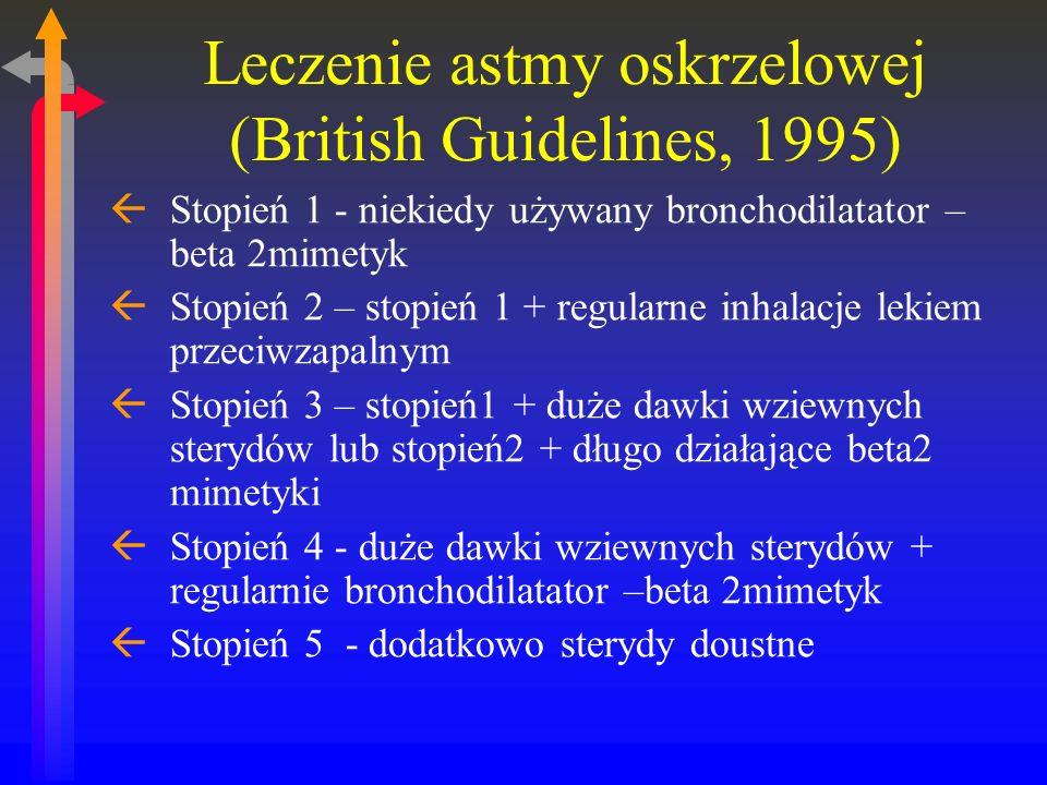 Leczenie astmy oskrzelowej (British Guidelines, 1995) ßStopień 1 - niekiedy używany bronchodilatator – beta 2mimetyk ßStopień 2 – stopień 1 + regularne inhalacje lekiem przeciwzapalnym ßStopień 3 – stopień1 + duże dawki wziewnych sterydów lub stopień2 + długo działające beta2 mimetyki ßStopień 4 - duże dawki wziewnych sterydów + regularnie bronchodilatator –beta 2mimetyk ßStopień 5 - dodatkowo sterydy doustne