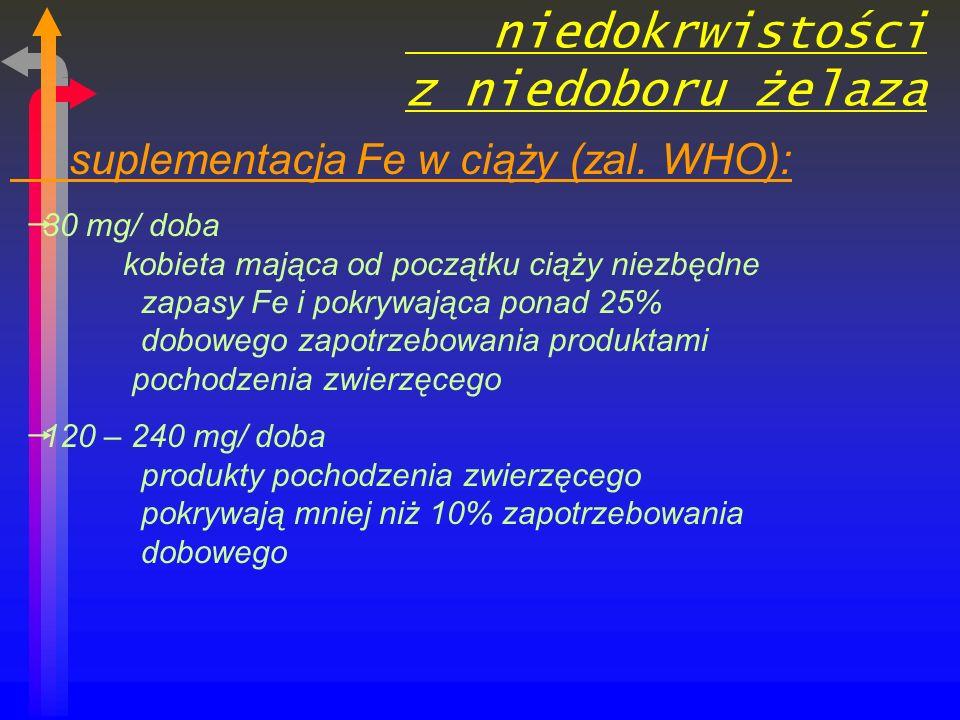 niedokrwistości z niedoboru żelaza suplementacja Fe w ciąży (zal.