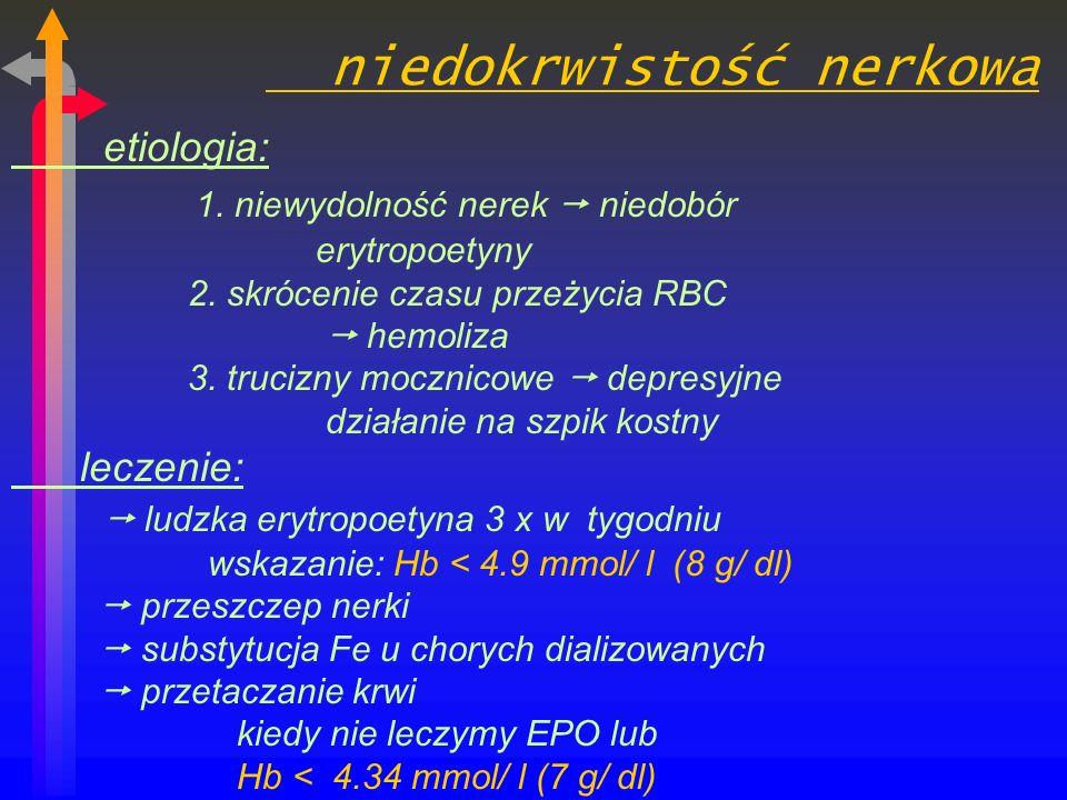 niedokrwistość nerkowa etiologia: 1.niewydolność nerek niedobór erytropoetyny 2.