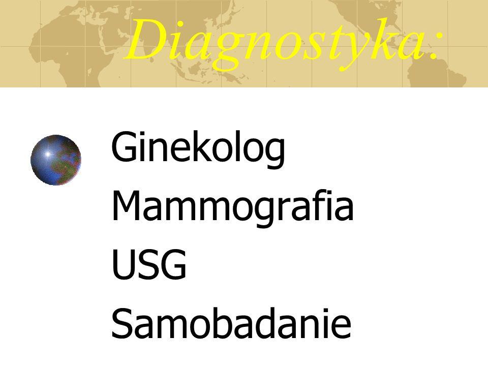 Diagnostyka: Ginekolog Mammografia USG Samobadanie