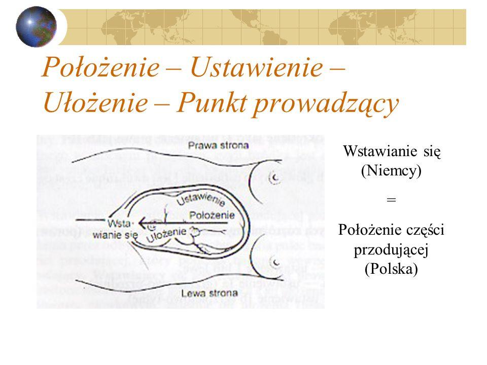 Położenie – Ustawienie – Ułożenie – Punkt prowadzący Wstawianie się (Niemcy) = Położenie części przodującej (Polska)