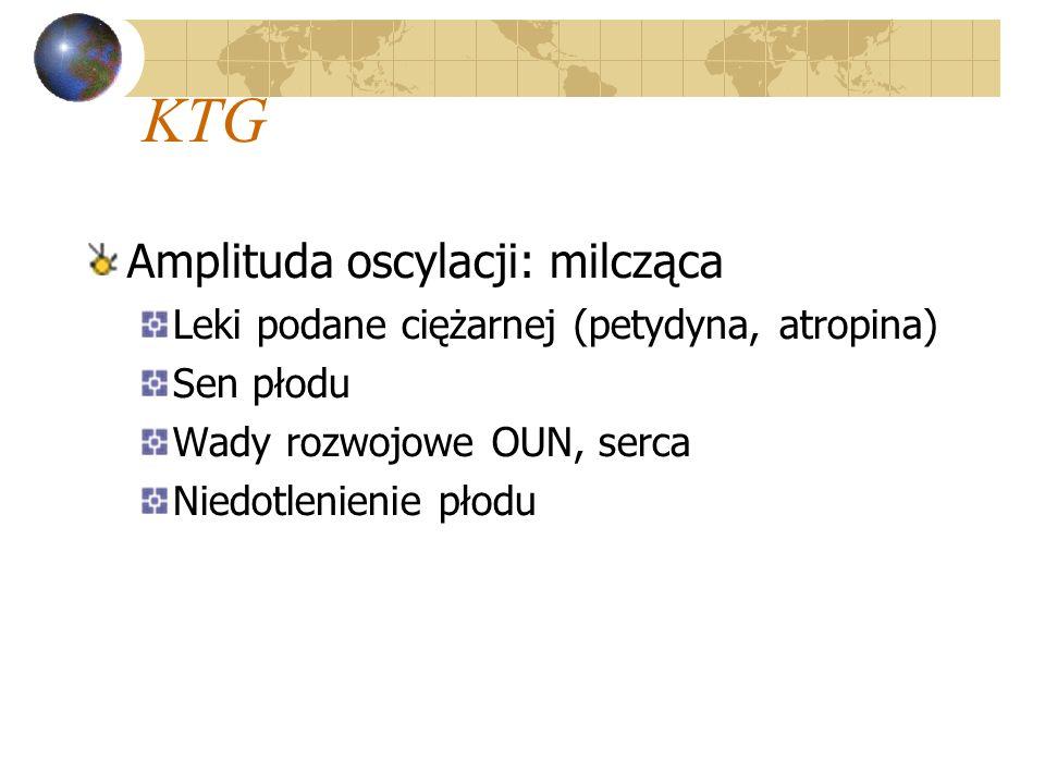 KTG Amplituda oscylacji: milcząca Leki podane ciężarnej (petydyna, atropina) Sen płodu Wady rozwojowe OUN, serca Niedotlenienie płodu