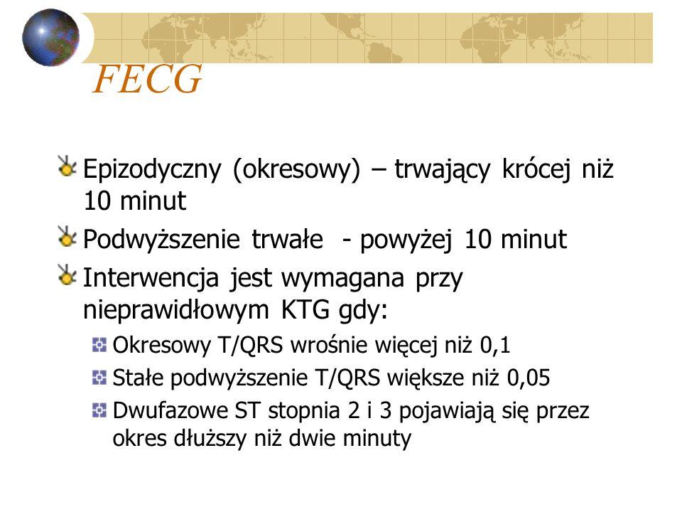 FECG Epizodyczny (okresowy) – trwający krócej niż 10 minut Podwyższenie trwałe - powyżej 10 minut Interwencja jest wymagana przy nieprawidłowym KTG gd
