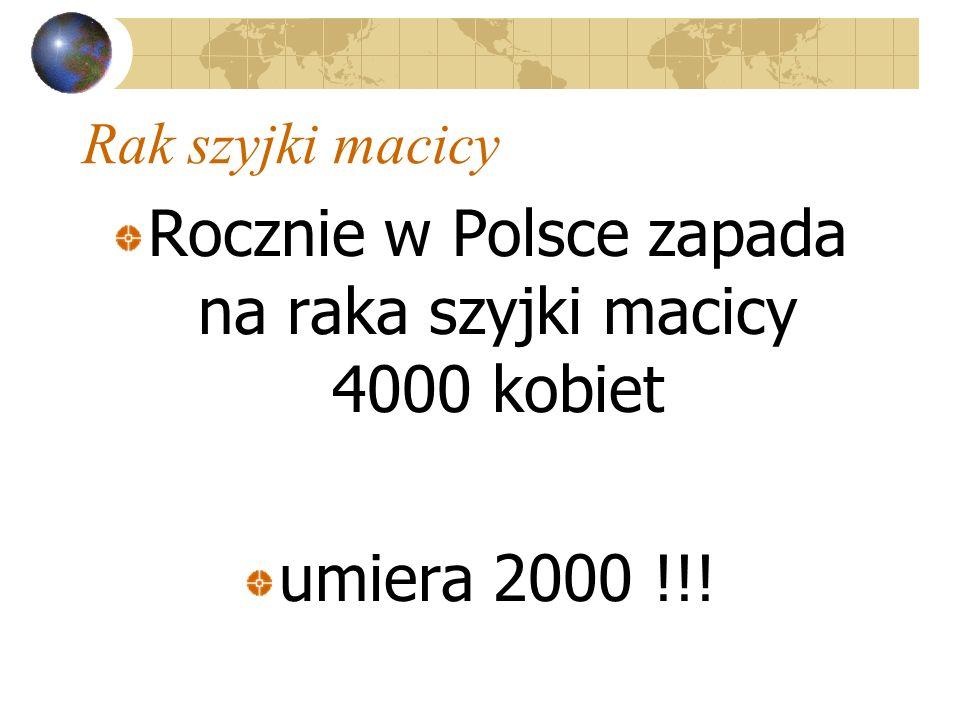 Rak szyjki macicy Rocznie w Polsce zapada na raka szyjki macicy 4000 kobiet umiera 2000 !!!