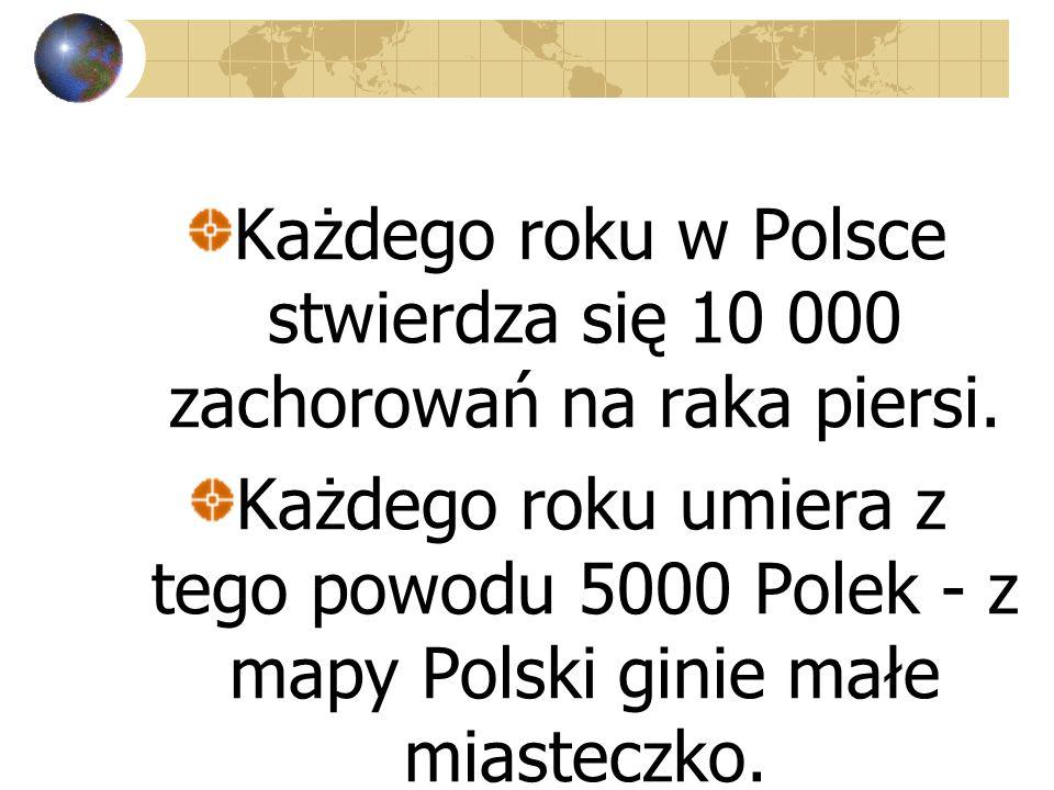 Każdego roku w Polsce stwierdza się 10 000 zachorowań na raka piersi. Każdego roku umiera z tego powodu 5000 Polek - z mapy Polski ginie małe miastecz