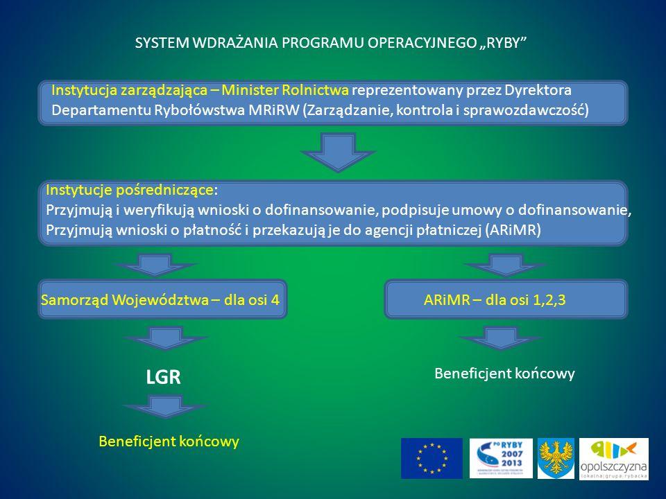 SYSTEM WDRAŻANIA PROGRAMU OPERACYJNEGO RYBY Instytucja zarządzająca – Minister Rolnictwa reprezentowany przez Dyrektora Departamentu Rybołówstwa MRiRW (Zarządzanie, kontrola i sprawozdawczość) Instytucje pośredniczące: Przyjmują i weryfikują wnioski o dofinansowanie, podpisuje umowy o dofinansowanie, Przyjmują wnioski o płatność i przekazują je do agencji płatniczej (ARiMR) ARiMR – dla osi 1,2,3Samorząd Województwa – dla osi 4 Beneficjent końcowy LGR 11