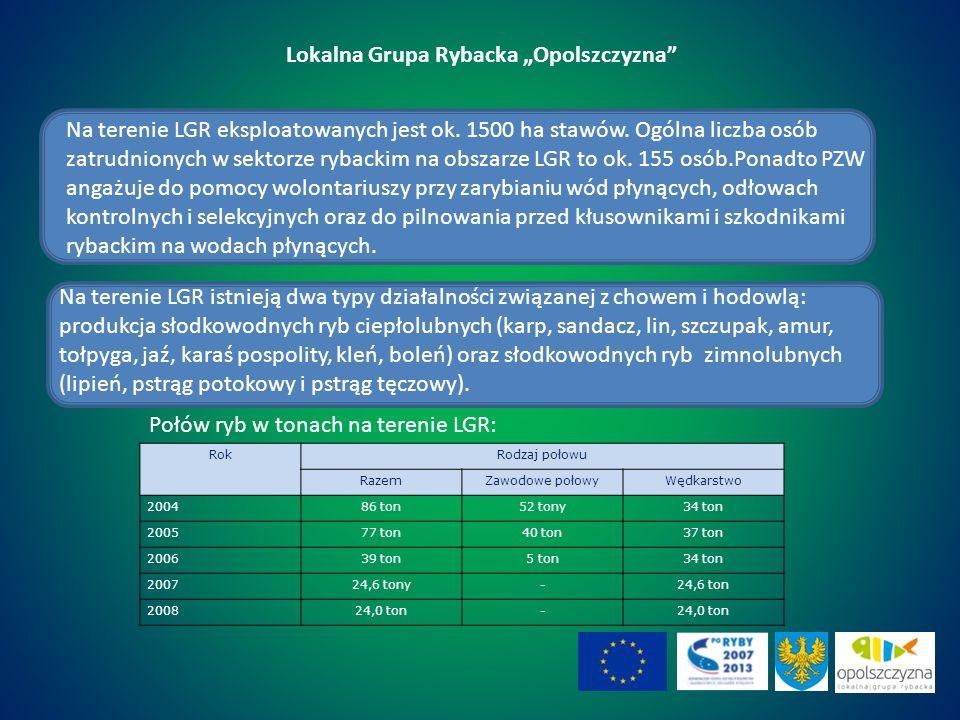 Na terenie LGR eksploatowanych jest ok. 1500 ha stawów.
