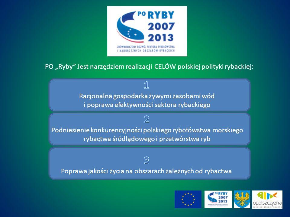 PO Ryby Jest narzędziem realizacji CELÓW polskiej polityki rybackiej: 6