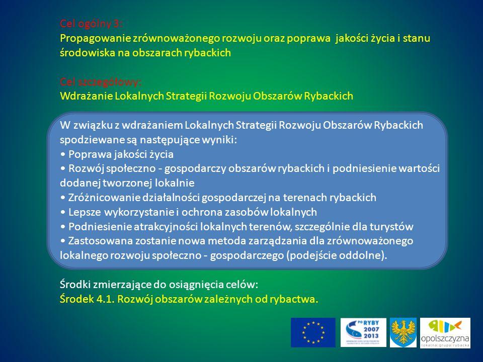 Cel ogólny 3: Propagowanie zrównoważonego rozwoju oraz poprawa jakości życia i stanu środowiska na obszarach rybackich Cel szczegółowy: Wdrażanie Lokalnych Strategii Rozwoju Obszarów Rybackich W związku z wdrażaniem Lokalnych Strategii Rozwoju Obszarów Rybackich spodziewane są następujące wyniki: Poprawa jakości życia Rozwój społeczno - gospodarczy obszarów rybackich i podniesienie wartości dodanej tworzonej lokalnie Zróżnicowanie działalności gospodarczej na terenach rybackich Lepsze wykorzystanie i ochrona zasobów lokalnych Podniesienie atrakcyjności lokalnych terenów, szczególnie dla turystów Zastosowana zostanie nowa metoda zarządzania dla zrównoważonego lokalnego rozwoju społeczno - gospodarczego (podejście oddolne).