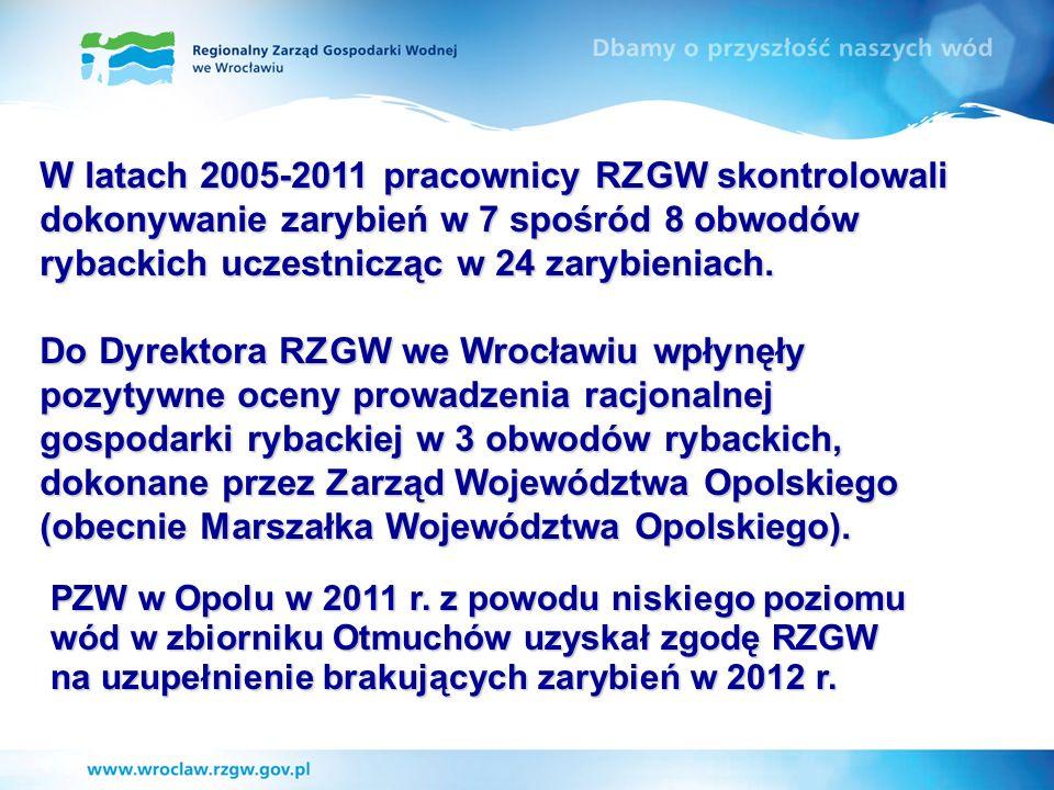 W latach 2005-2011pracownicy RZGW skontrolowali dokonywanie zarybień w 7 spośród 8 obwodów rybackich uczestnicząc w 24 zarybieniach. W latach 2005-201