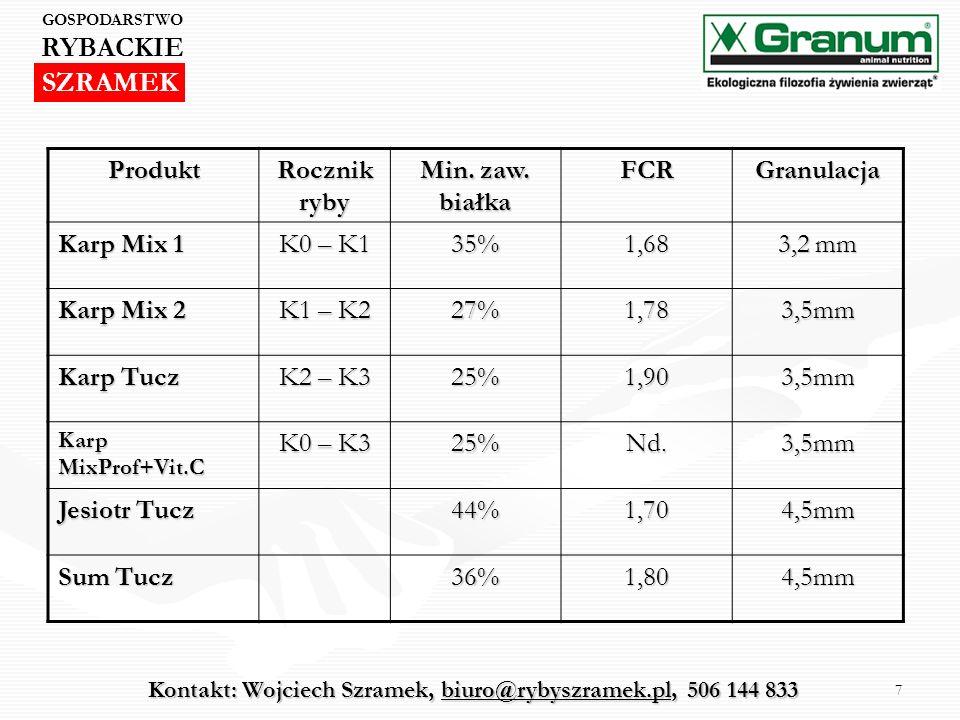 7 Kontakt: Wojciech Szramek, biuro@rybyszramek.pl, 506 144 833 biuro@rybyszramek.pl Produkt Rocznik ryby Min. zaw. białka FCRGranulacja Karp Mix 1 K0