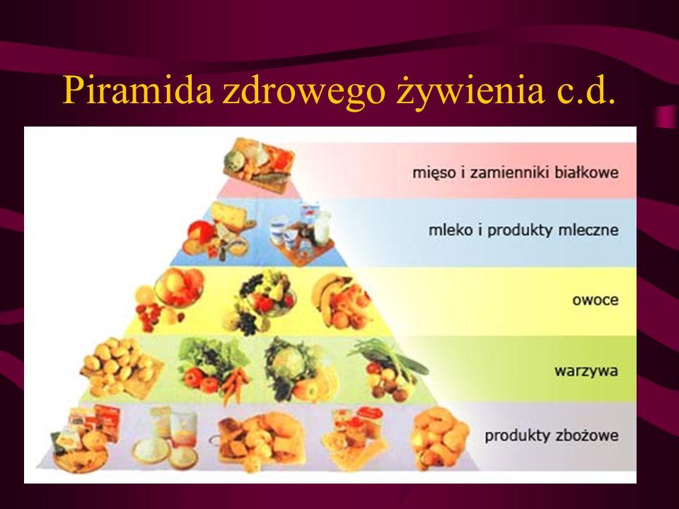 Przewidywany wpływ niewłaściwej diety na powstawanie chorób cywilizacyjnych : ChorobaWpływ diety w % Choroby serca30 Nowotwory35 Zaparcia70 Otyłość50 Cukrzyca typu 2 25 Próchnica30