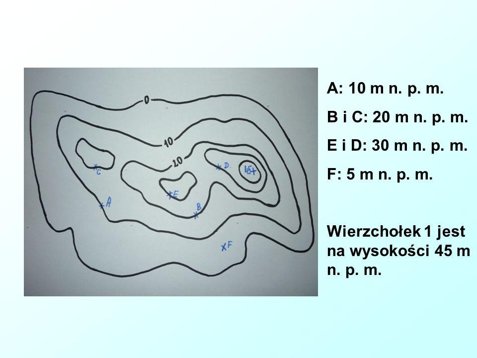 Z rysunku poziomicowego możemy odczytać wysokość bezwzględną punktów A: ? B: ? C: ? D: ? E: ? F: ?