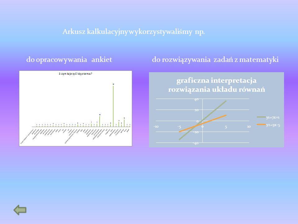 Arkusz kalkulacyjny wykorzystywaliśmy np. do opracowywania ankietdo rozwiązywania zadań z matematyki