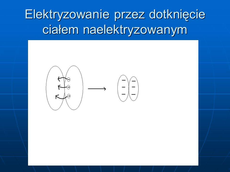 Elektryzowanie przez dotknięcie ciałem naelektryzowanym