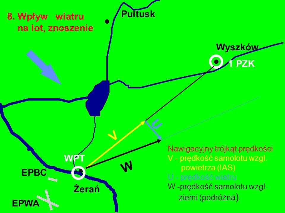 8. Wpływ wiatru na lot, znoszenie Żerań EPBC Wyszków Pułtusk EPWA WPT 1 PZK Nawigacyjny trójkąt prędkości V - prędkość samolotu wzgl. powietrza (IAS)