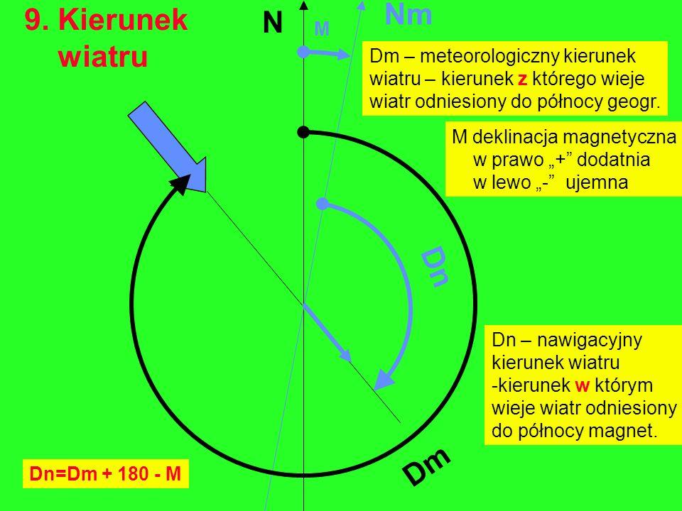 Dm Dn Nm N 9. Kierunek wiatru Dm – meteorologiczny kierunek wiatru – kierunek z którego wieje wiatr odniesiony do północy geogr. Dn – nawigacyjny kier
