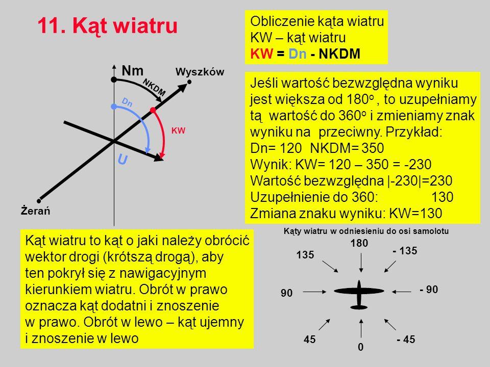 Żerań Wyszków Nm Dn KW NKDM Obliczenie kąta wiatru KW – kąt wiatru KW = Dn - NKDM 11. Kąt wiatru Jeśli wartość bezwzględna wyniku jest większa od 180