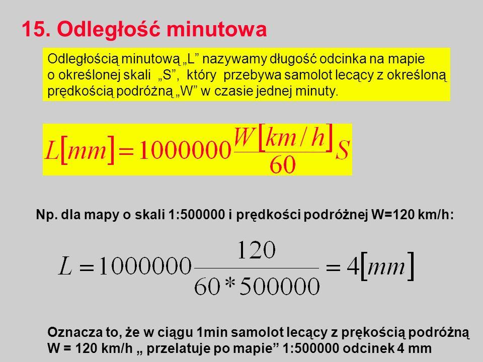 15. Odległość minutowa Odległością minutową L nazywamy długość odcinka na mapie o określonej skali S, który przebywa samolot lecący z określoną prędko