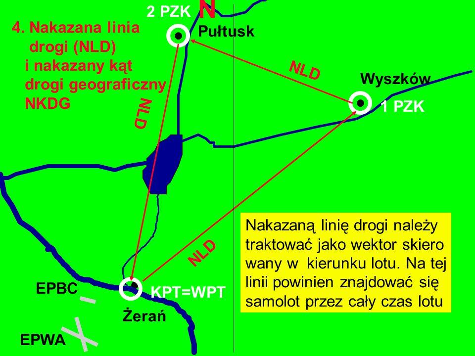 4. Nakazana linia drogi (NLD) i nakazany kąt drogi geograficzny NKDG Żerań EPBC Wyszków EPWA 1 PZK Nakazaną linię drogi należy traktować jako wektor s