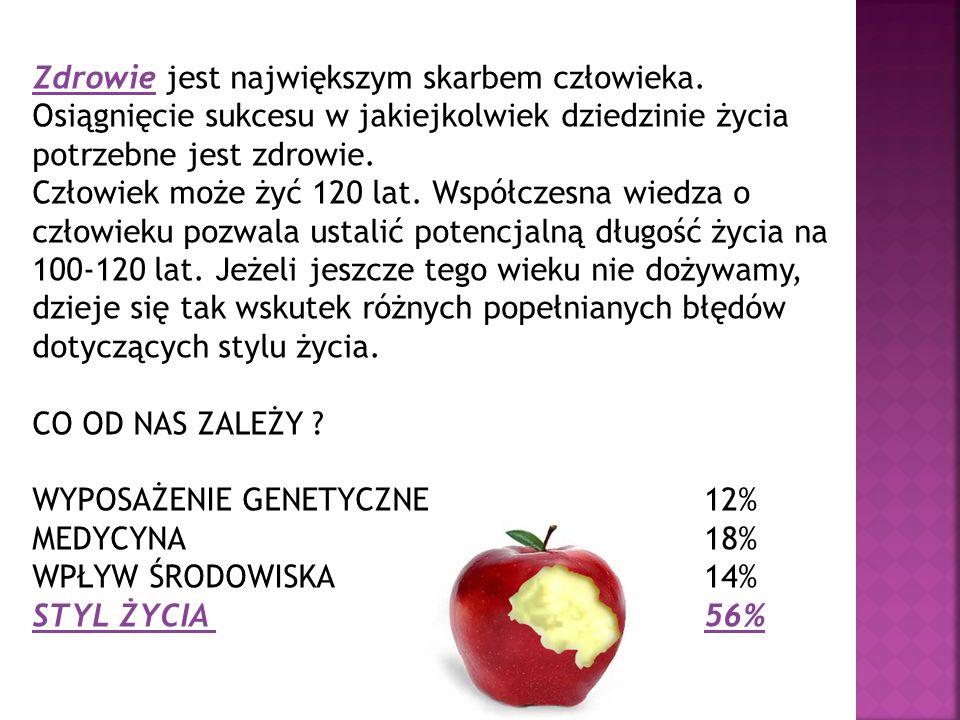 ZadanieWskazania 1.Właściwe odżywianie się- przestrzeganie bilansu energetycznego - spożywanie dużych ilości jarzyn i owoców -ograniczenie spożycia tłuszczów 2.