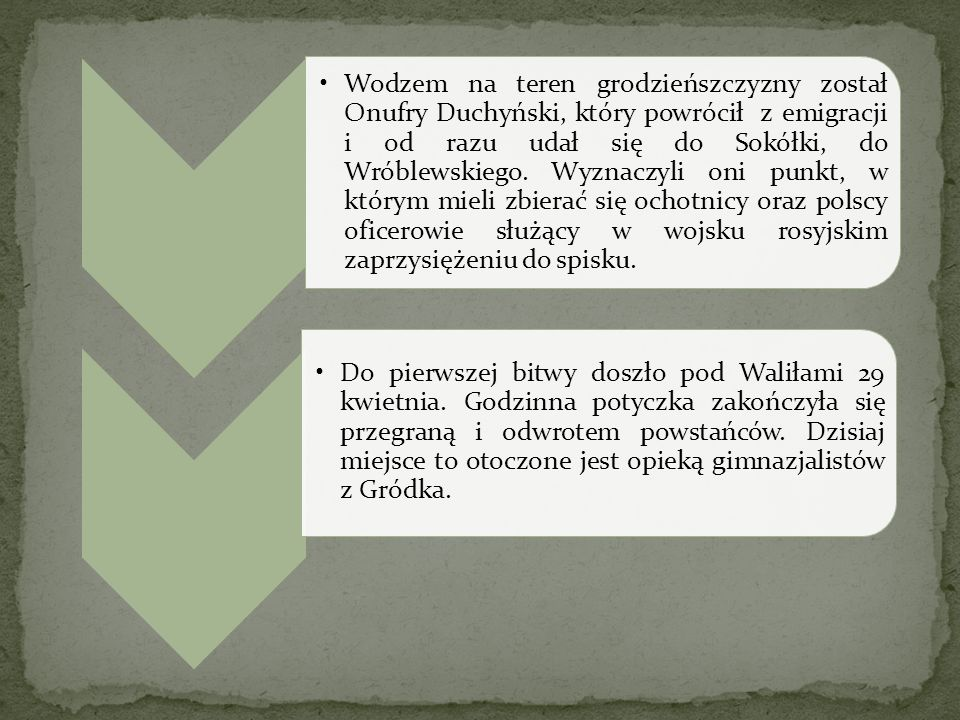 Wodzem na teren grodzieńszczyzny został Onufry Duchyński, który powrócił z emigracji i od razu udał się do Sokółki, do Wróblewskiego. Wyznaczyli oni p