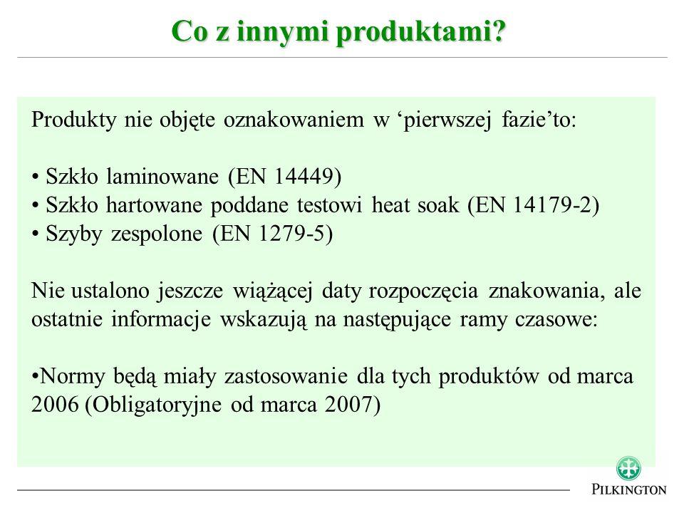 Co z innymi produktami? Produkty nie objęte oznakowaniem w pierwszej fazieto: Szkło laminowane (EN 14449) Szkło hartowane poddane testowi heat soak (E