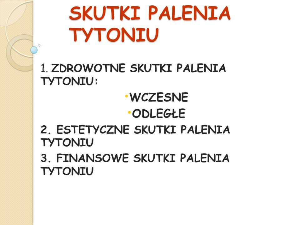 SKUTKI PALENIA TYTONIU 1. ZDROWOTNE SKUTKI PALENIA TYTONIU: WCZESNE ODLEGŁE 2. ESTETYCZNE SKUTKI PALENIA TYTONIU 3. FINANSOWE SKUTKI PALENIA TYTONIU