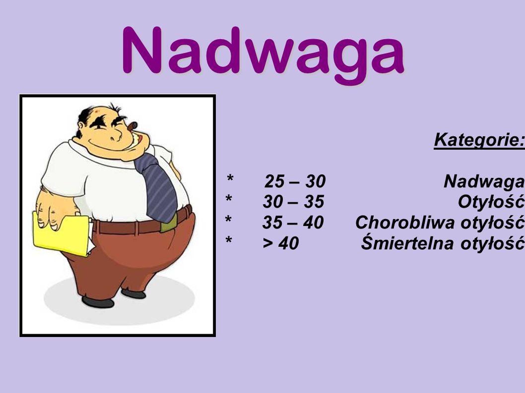 Nadwaga Kategorie: * 25 – 30 Nadwaga * 30 – 35 Otyłość * 35 – 40 Chorobliwa otyłość * > 40 Śmiertelna otyłość