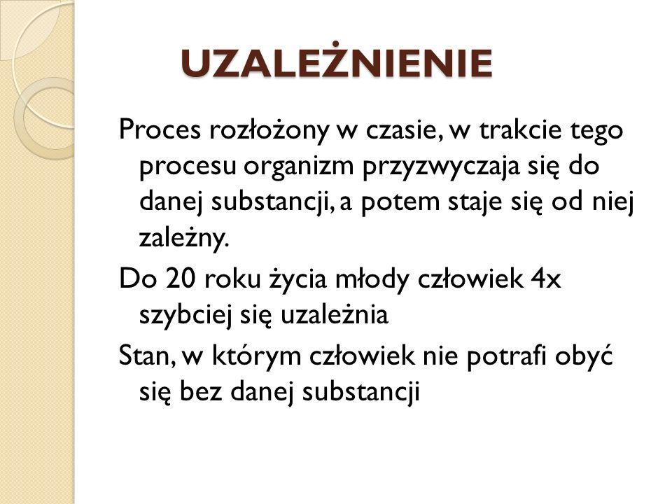UZALEŻNIENIE Proces rozłożony w czasie, w trakcie tego procesu organizm przyzwyczaja się do danej substancji, a potem staje się od niej zależny. Do 20