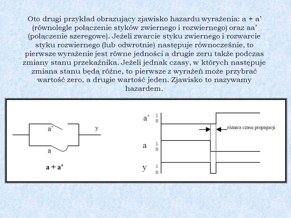 Oto drugi przykład obrazujący zjawisko hazardu wyrażenia: a + a (równolegle połączenie styków zwiernego i rozwiernego) oraz aa (połączenie szeregowe).