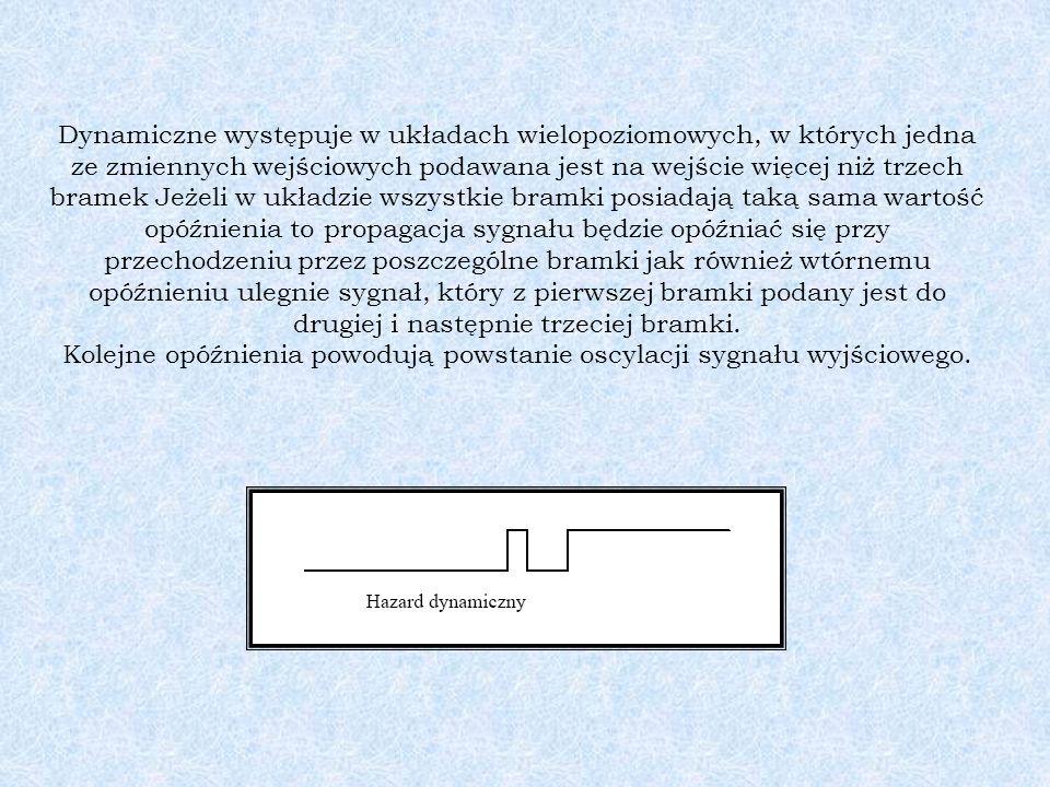 Dynamiczne występuje w układach wielopoziomowych, w których jedna ze zmiennych wejściowych podawana jest na wejście więcej niż trzech bramek Jeżeli w
