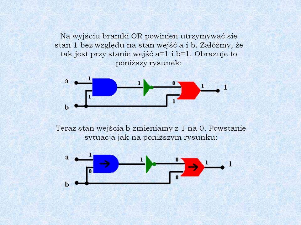 Na wyjściu bramki OR powinien utrzymywać się stan 1 bez względu na stan wejść a i b. Załóżmy, że tak jest przy stanie wejść a=1 i b=1. Obrazuje to pon