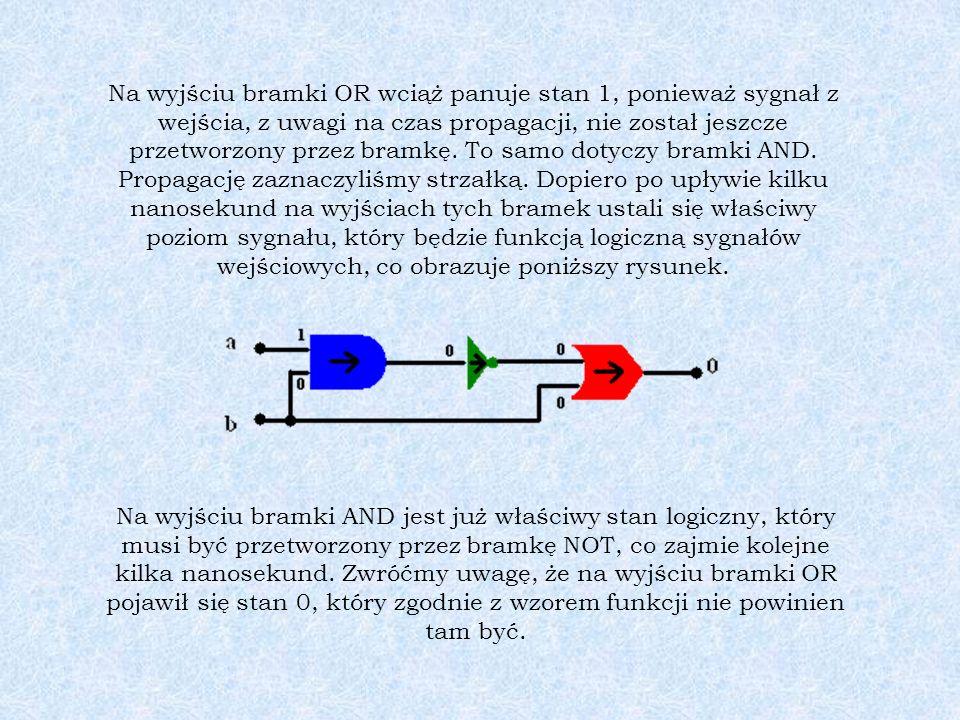 Na wyjściu bramki OR wciąż panuje stan 1, ponieważ sygnał z wejścia, z uwagi na czas propagacji, nie został jeszcze przetworzony przez bramkę. To samo