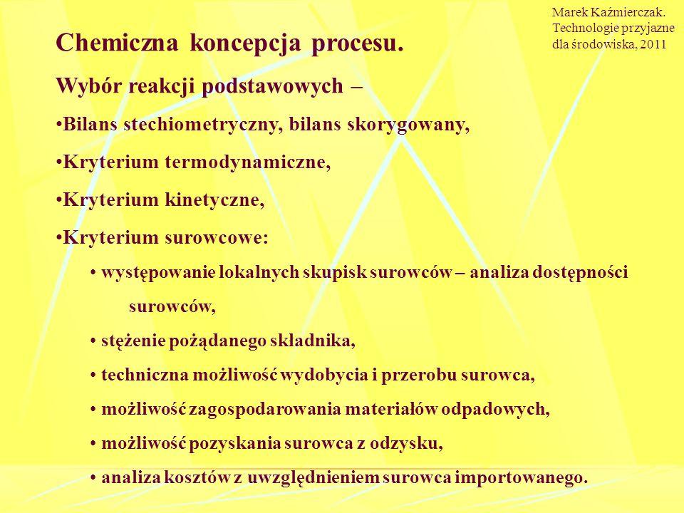 Schemat ideowy procesu Kępiński J. Technologia chemiczna nieorganiczna, WNT, Warszawa 1984.